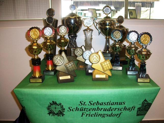 Die Pokale 2015
